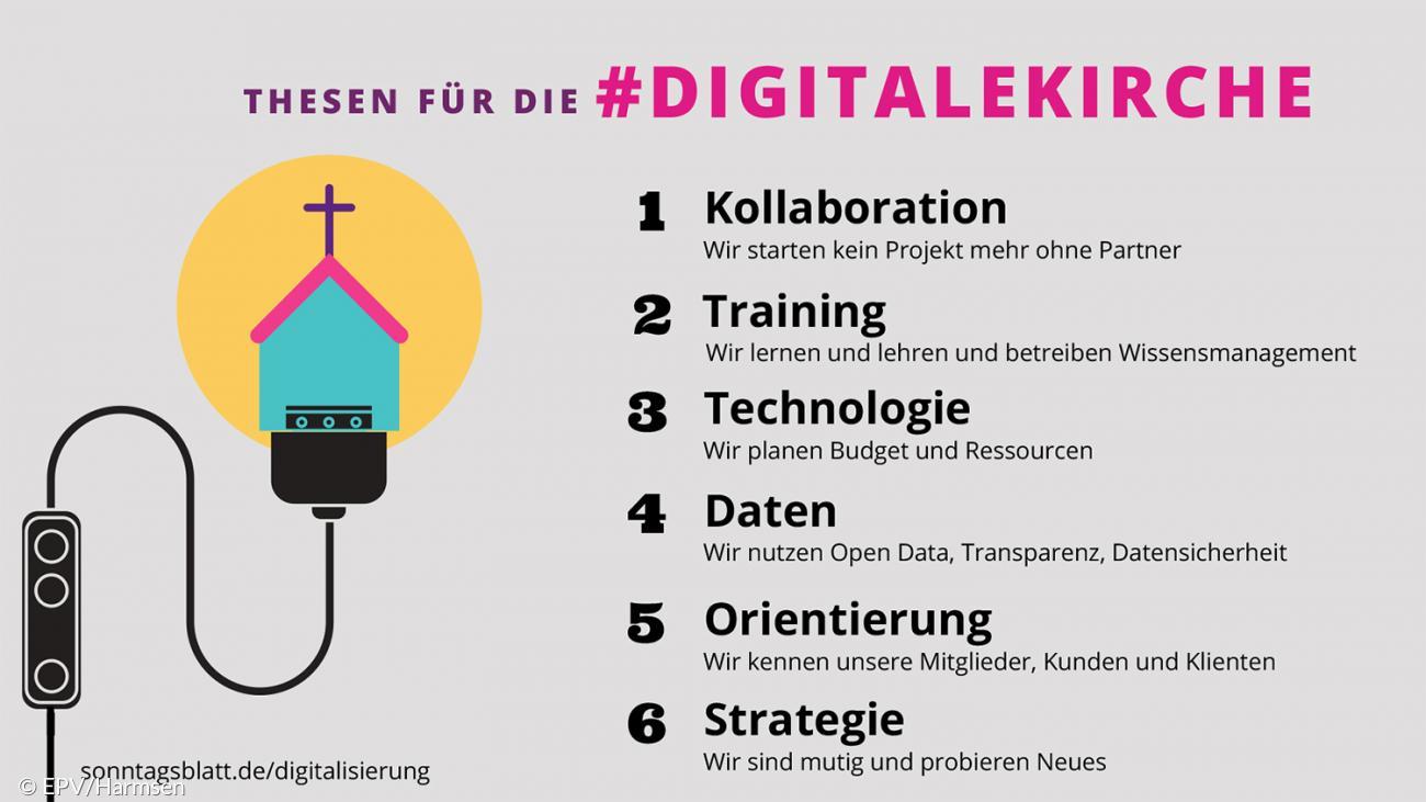 Digitale Kirche Thesen